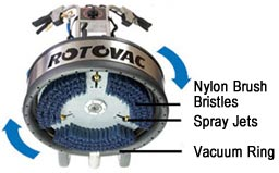 Rotovac 360i Tile and Grout Cleaning Head